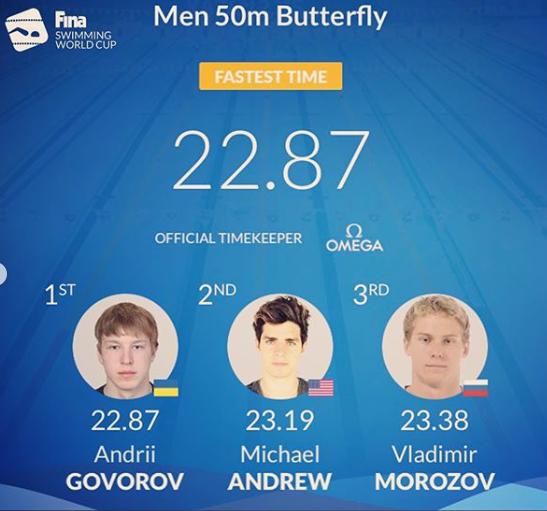 "Рекорд и ""золото""! Украинский пловец произвел фурор в России"