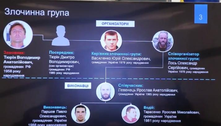 Замовники й організатори вбивства Вороненкова
