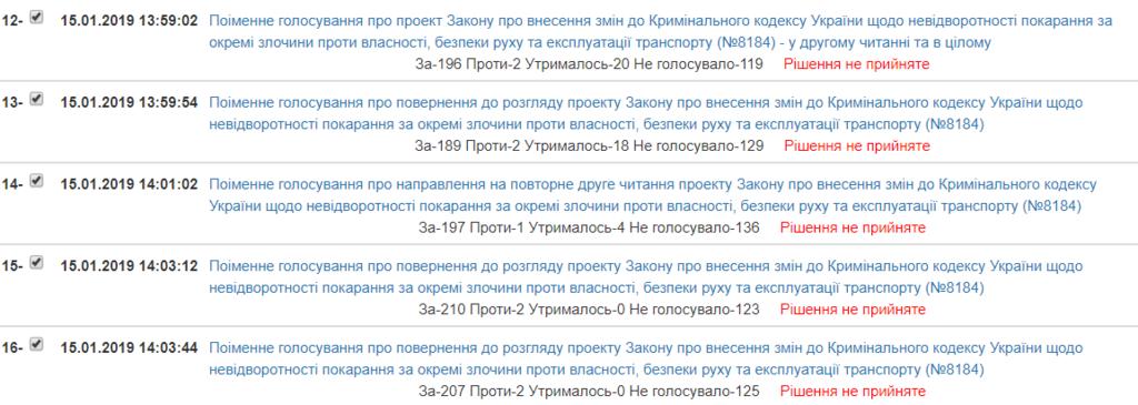 Угон авто в Украине: Рада провалила важнейший законопроект