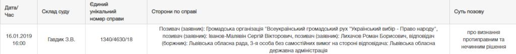 На Львівщині раптово скасували заборону на російську мову