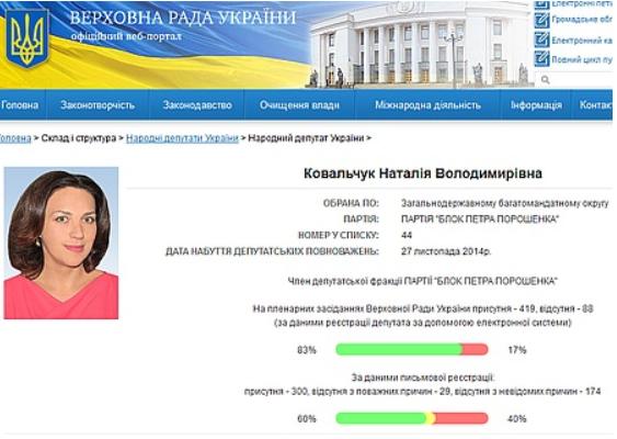 Наталья Агафонова