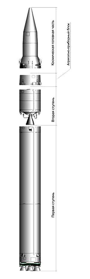 Путин опять солгал: ракета ''Авангард'' – устаревшая разработка СССР