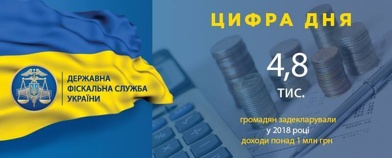Підраховано кількість мільйонерів в Україні