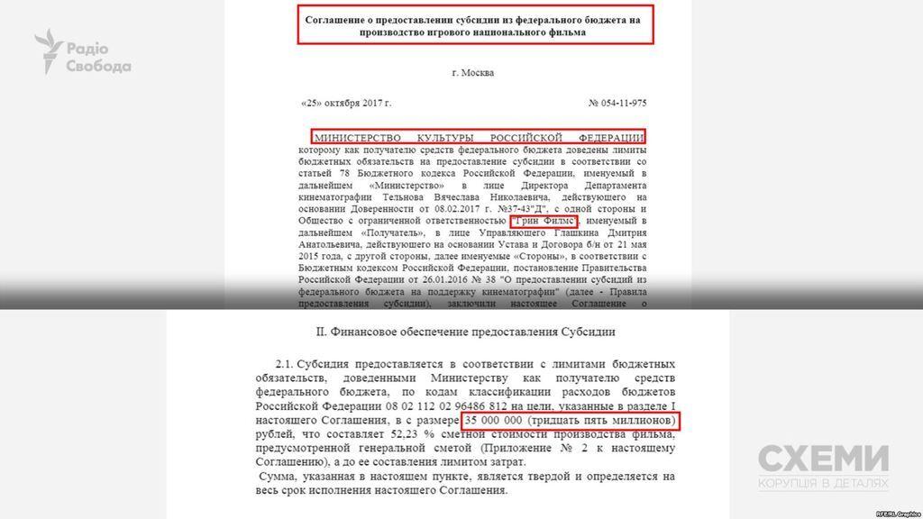 Росія видала гроші на фільм Зеленського: цифри