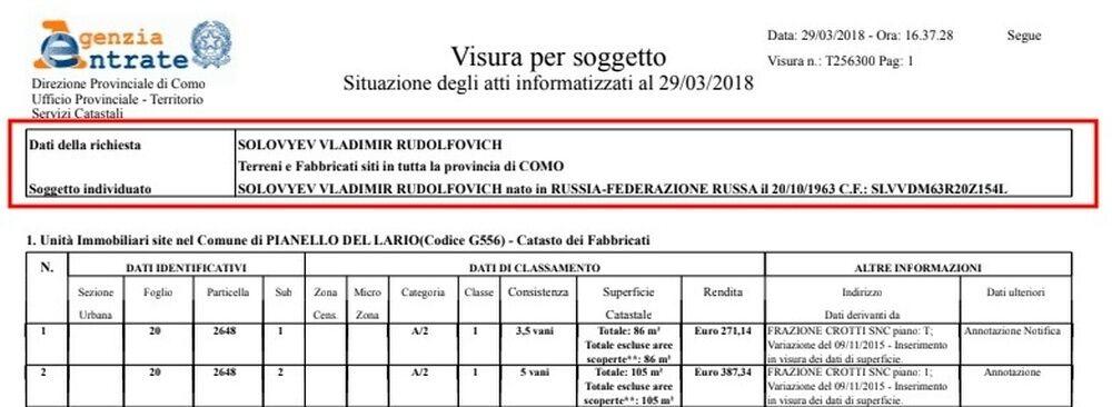 """Вілла і Maybach: Соловйова викрили у """"любові"""" до Європи"""