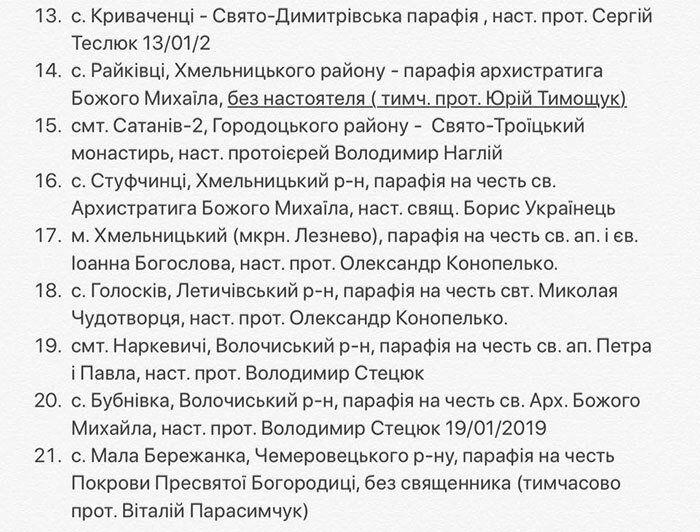 Парафії РПЦ масово перейшли у Православну церкву України: назване число