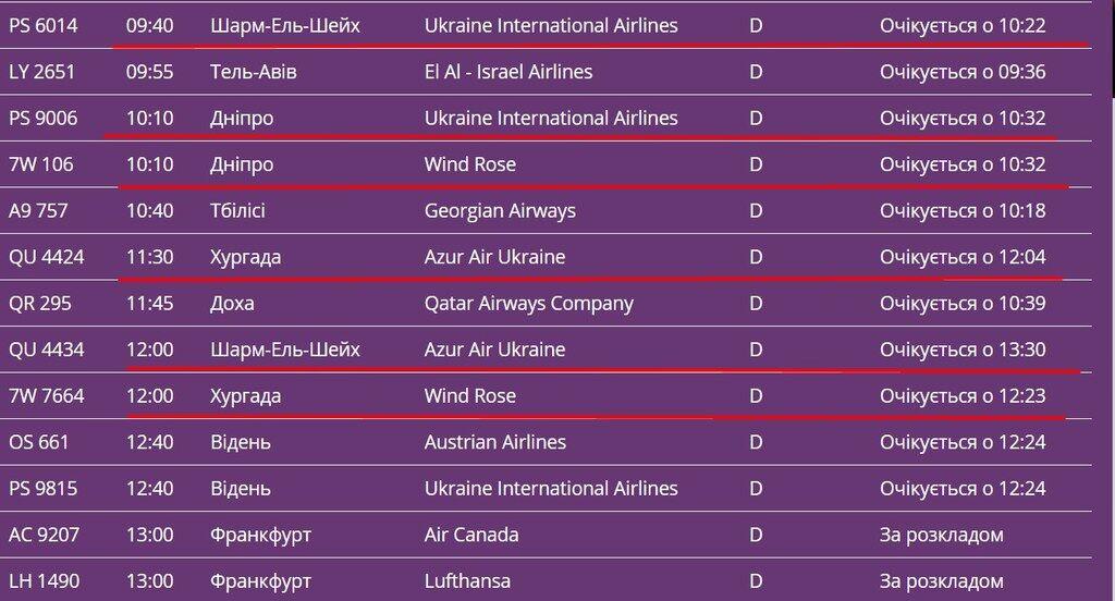 Расписание аэропорта
