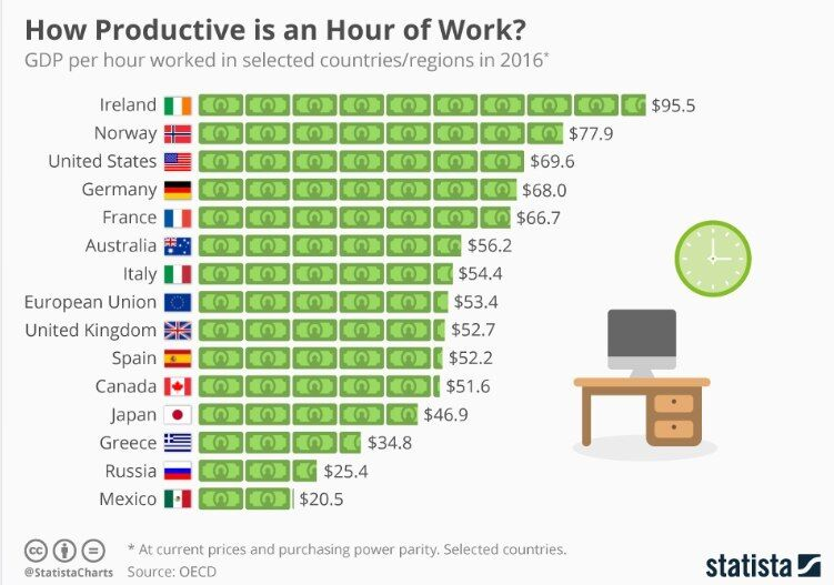 Будут ли украинцы работать 4 дня в неделю