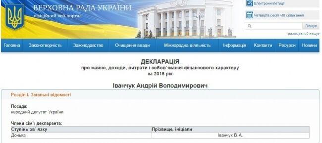 Іванчук попався на нових ''золотих'' перельотах