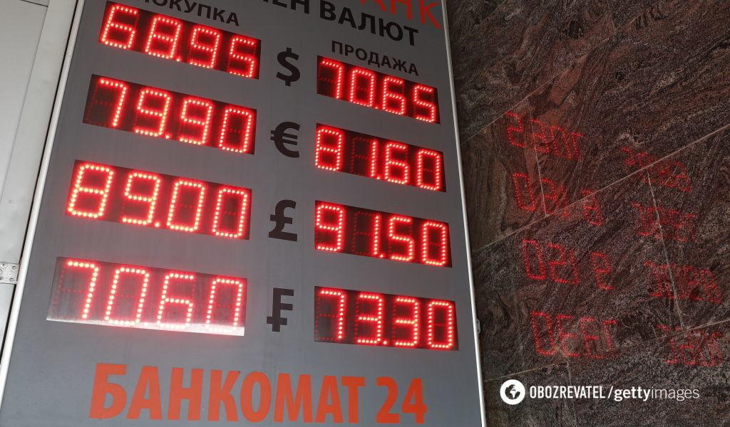 Экономика России изолирована