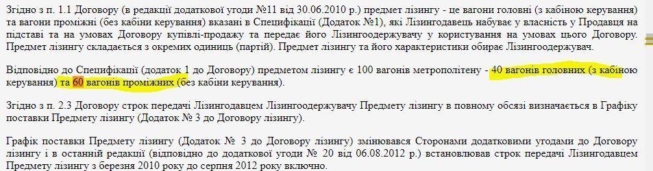 Схема Фукса: украинцев грабят на каждой поездке в метро