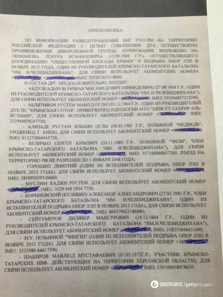 Документ-ориентировка РФ
