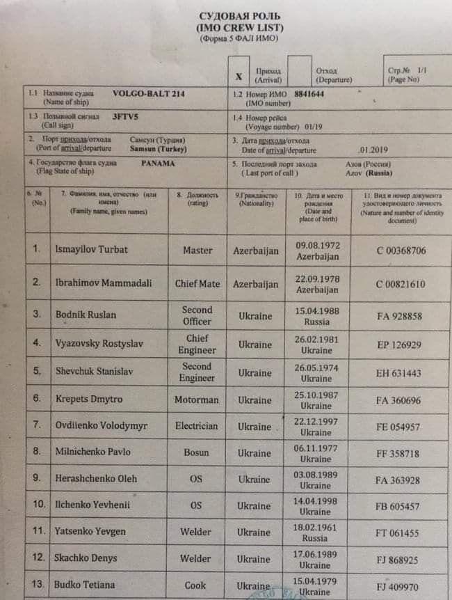 Крушение корабля в Черном море: список с погибшими