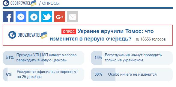 Украине напророчили церковный бум