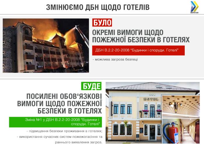 В Украине гостиницы будут строить по-новому: что поменялось