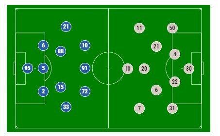 """Аталанта"" - ""Шахтар"" - 1-1: онлайн матчу ЛЧ"