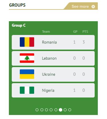 Україна перемогла на ЧС з мініфутболу, граючи без воротаря