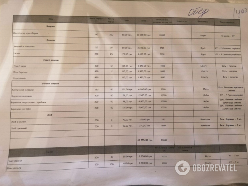 Пресмарафон Зеленського тривав 14 годин: подробиці