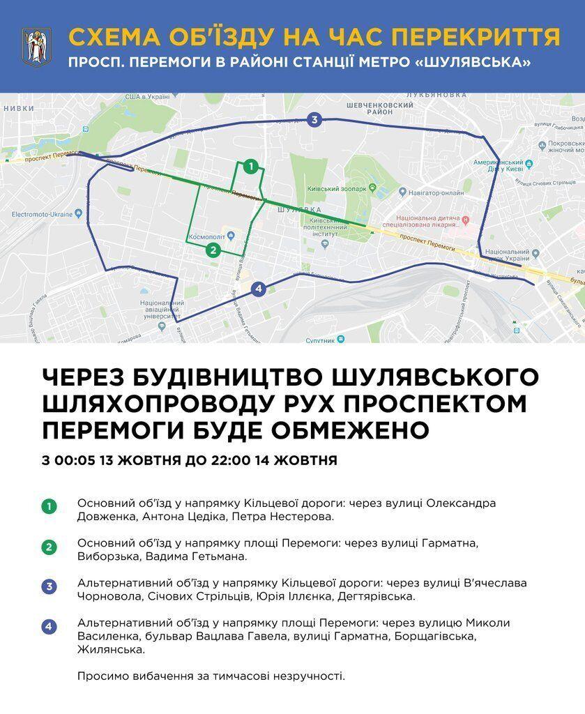 День захисника України в Києві: всі подробиці онлайн