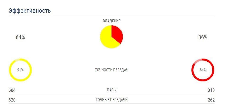 Украина – Литва – 2-0: онлайн-трансляция матча отбора Евро-2020