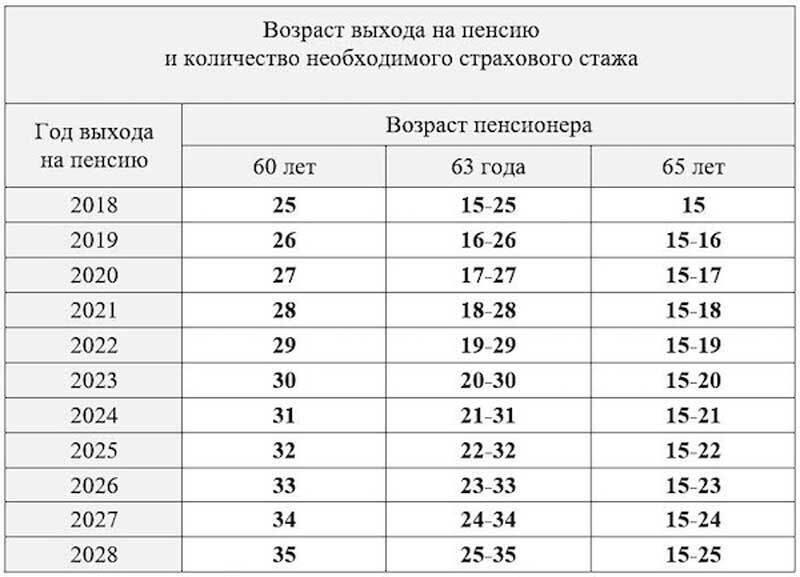 Половина украинцев не получит пенсии вовремя: найден выход