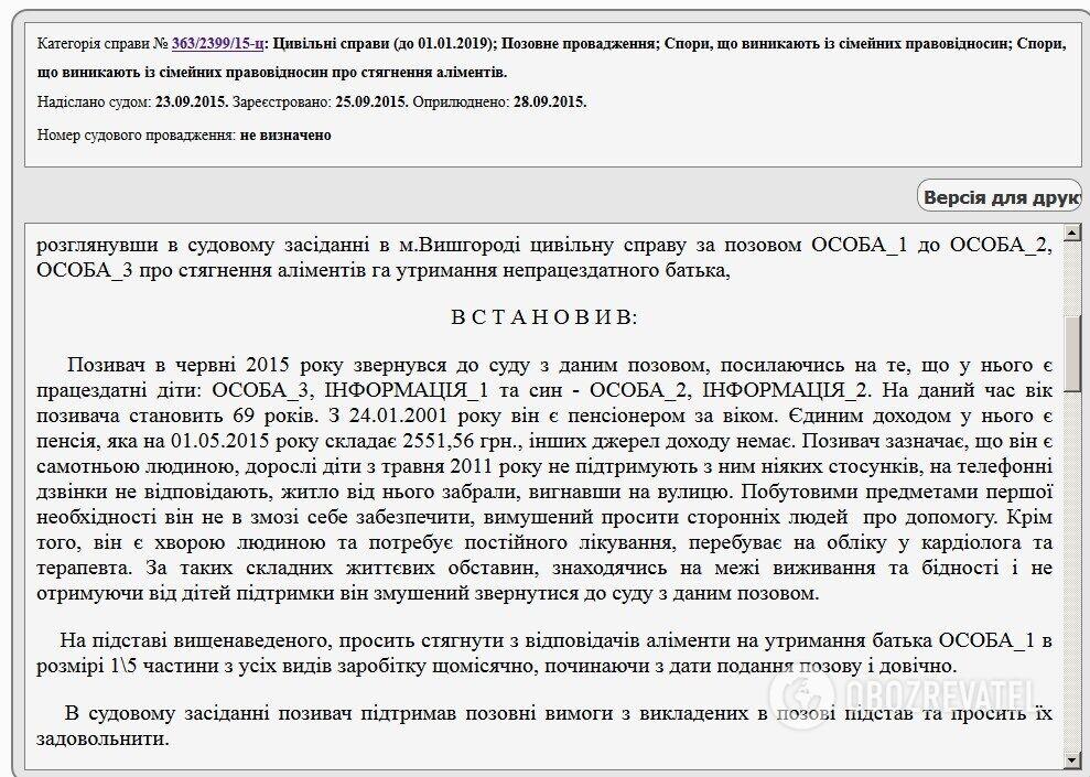 Рішення Вишгородського суду було опубліковано в Єдиному державному реєстрі судових рішень 28 вересня 2015 року