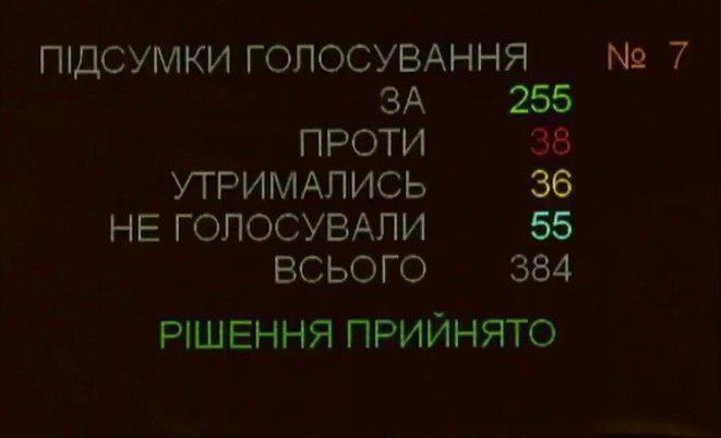 Рада сделала первый шаг к принятию бюджета-2020: главные цифры