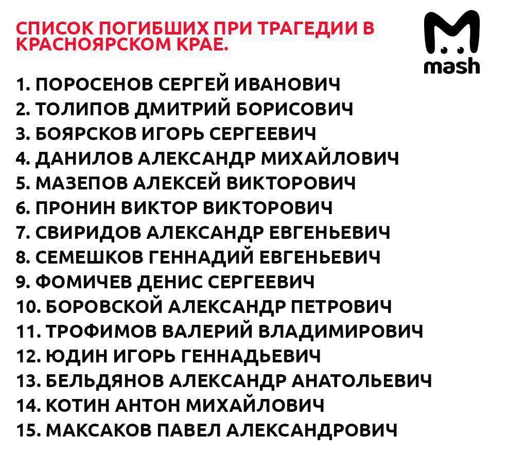 Список загиблих