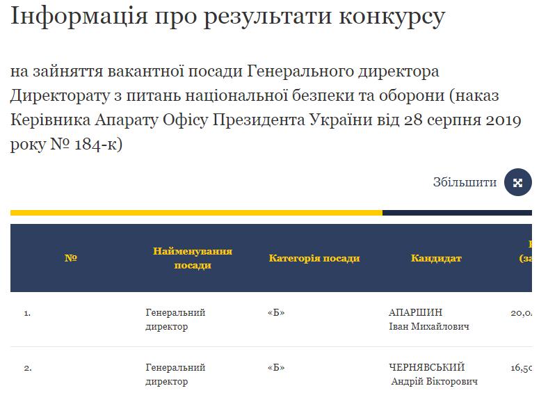 Военный советник Зеленского Апаршин получил высокую должность: что известно