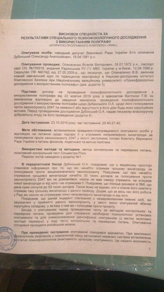 Отчет полиграфолога