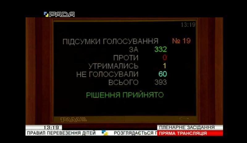 В Украине введут штрафы за перевозку детей без автокресел: все детали