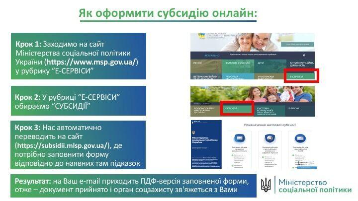 Як оформити субсидію онлайн