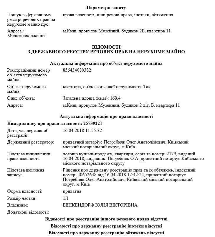 В Киеве провели обыски в офисе экс-депутата Киевсовета. Документ