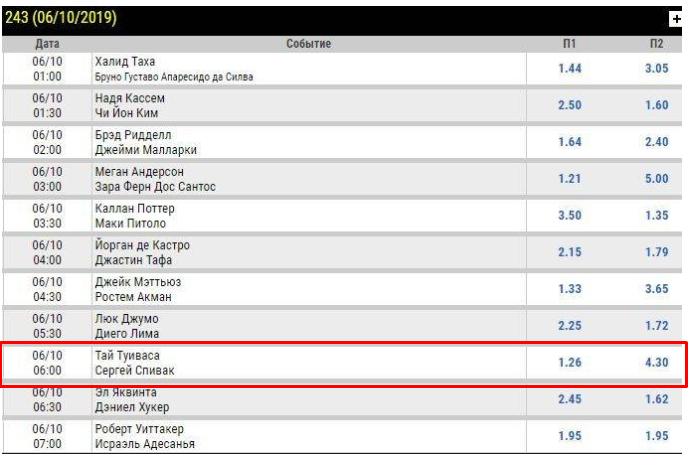 Український чемпіон світу здобув дебютну перемогу в UFC