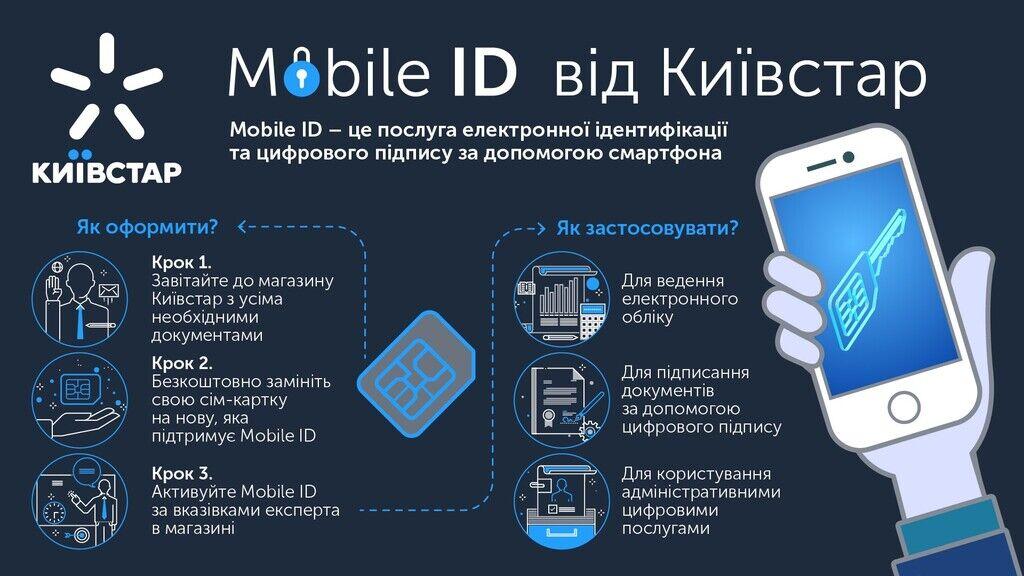 МobileID від Київстар