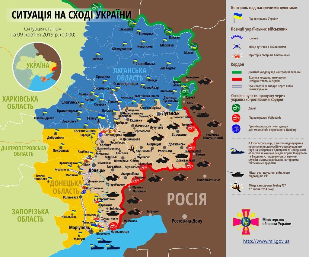 Ситуація в зоні ООС станом на 9 жовтня