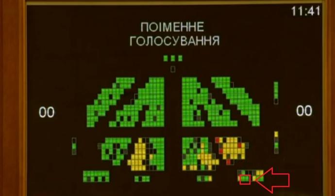 Нимченко кнопкодавил в Раде
