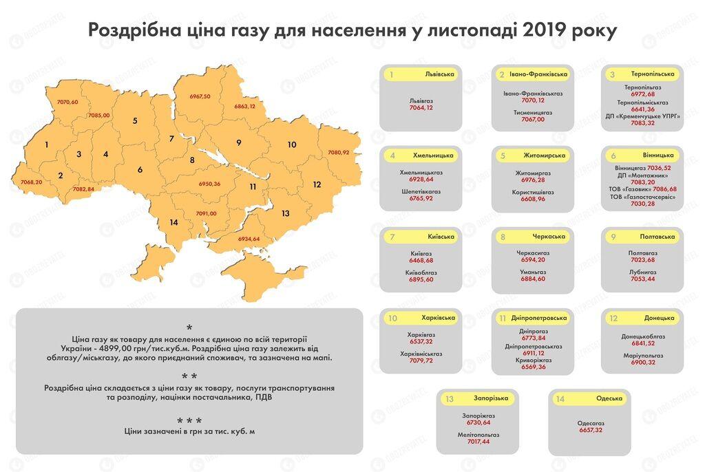 Украинцам пересчитали тарифы на газ: сколько заплатим и как будут расти цены