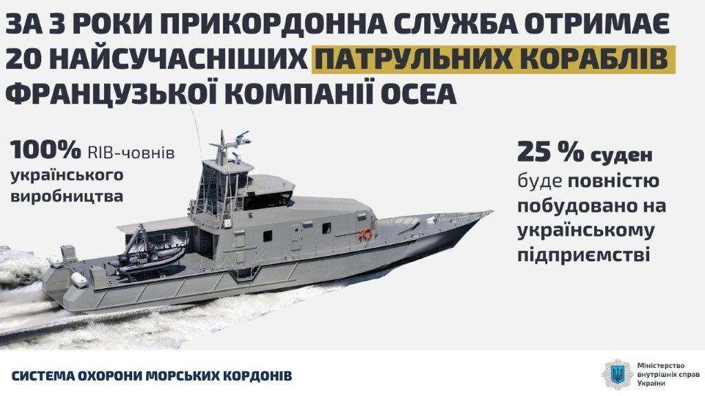 Украина подписала соглашение с Францией об изготовлении и технической поддержке 20 патрульных кораблей