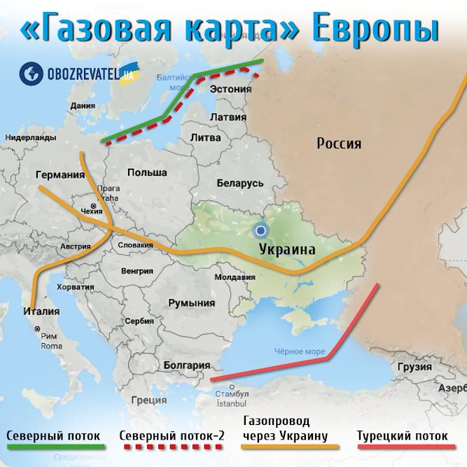 """""""Газовая карта"""" Европы"""