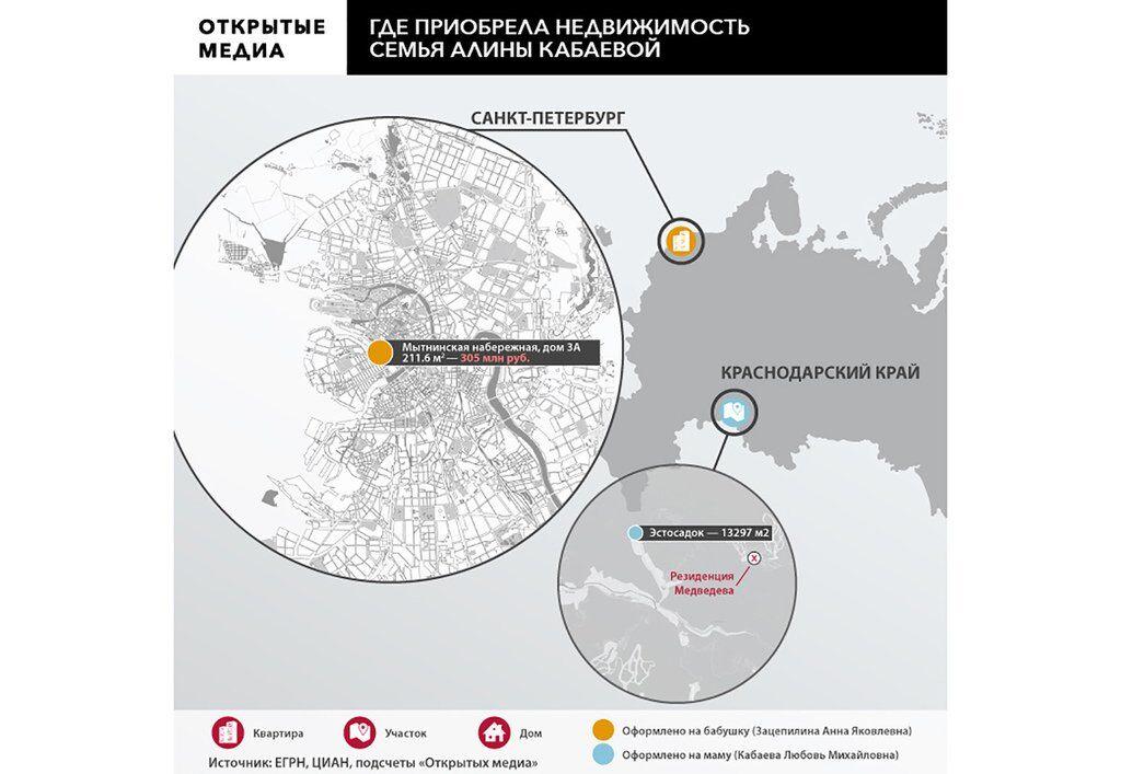 Недвижимость семьи Алины Кабаевой в других регионах РФ