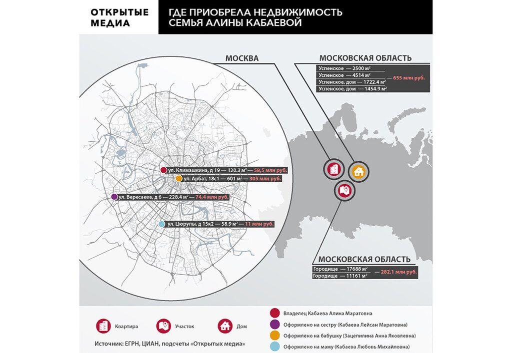 Недвижимость семьи Алины Кабаевой в Москве и Московской области