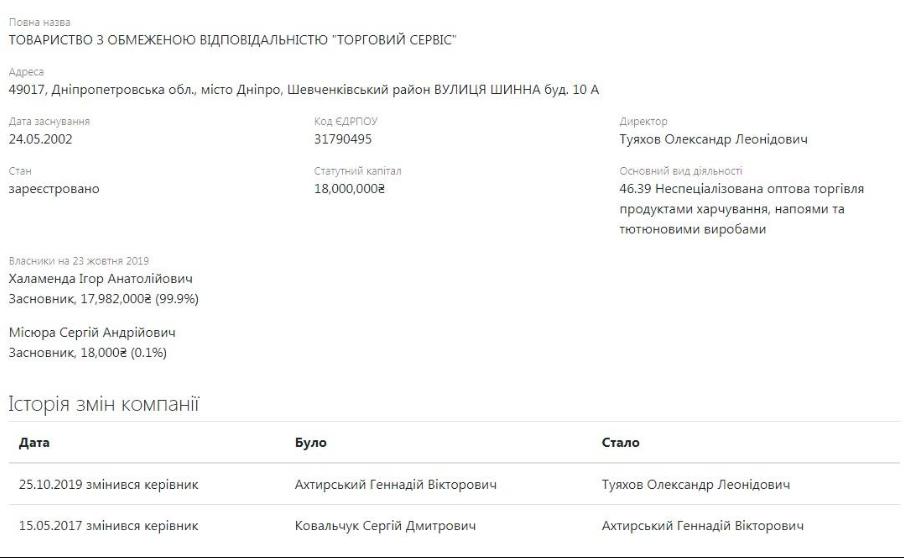 """Владелец и руководитель ООО """"Торговый сервис"""" были изменены в конце октября"""