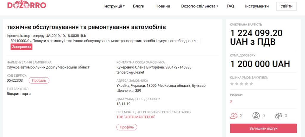 Фирма матери черкасского депутата снова выиграла миллионный тендер. Фото, документ