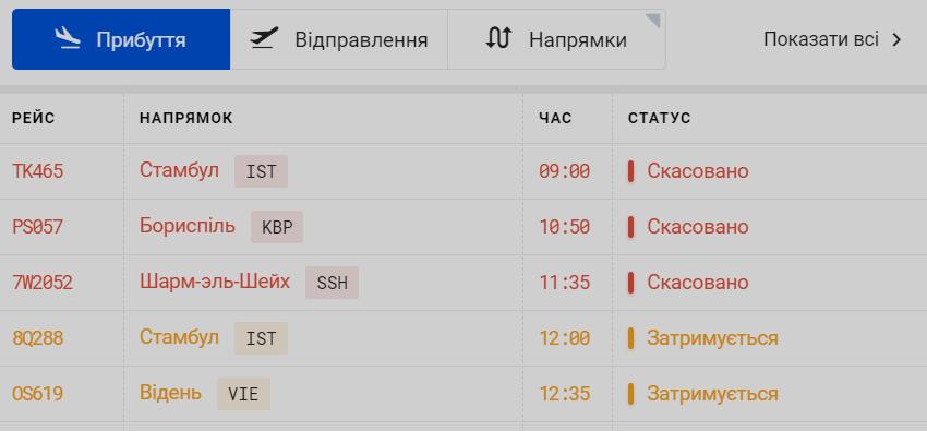 В одесском аэропорту отменены все рейсы