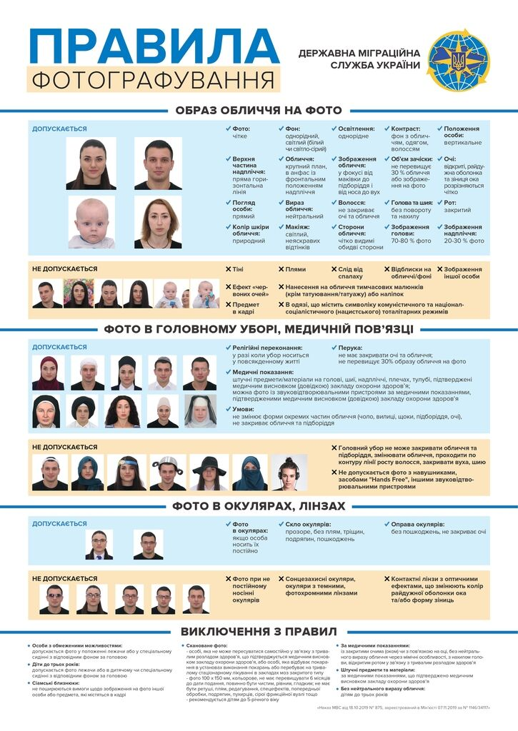 В Украине изменились требования к фото на документы