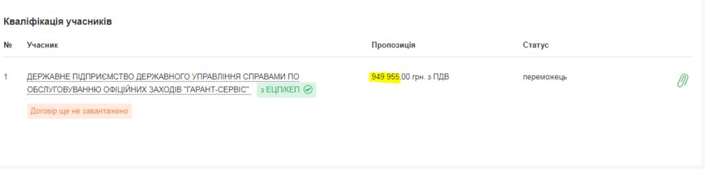 Понти від Януковича: український прем'єр полетів за мільйон гривень. За документами