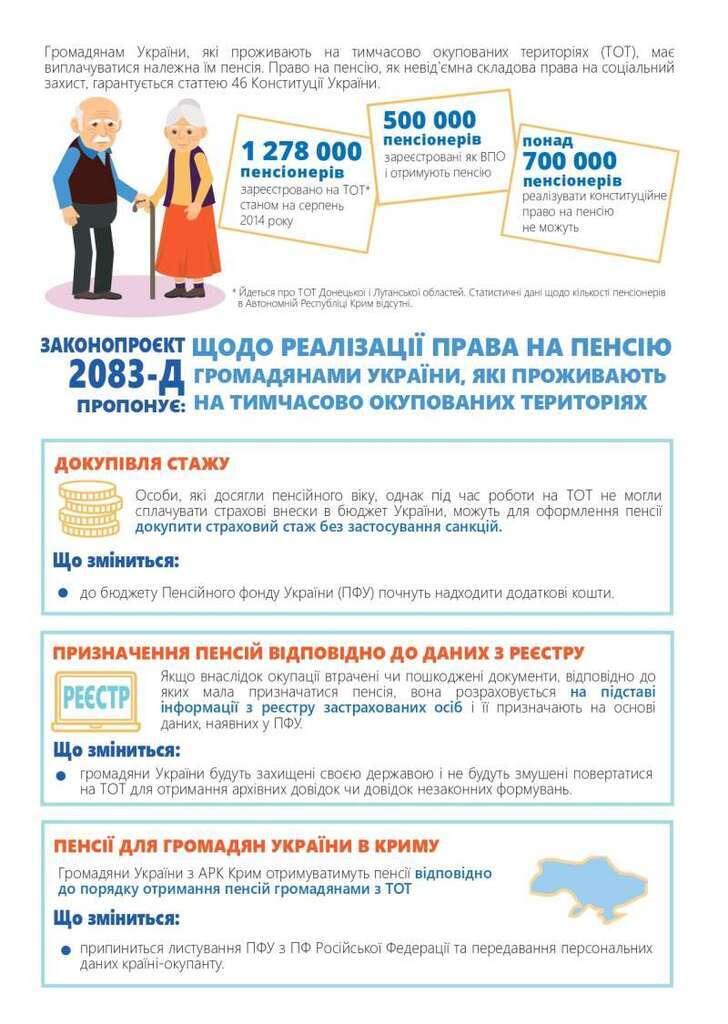 У Раду внесли законопроєкт про пенсії жителям Донбасу