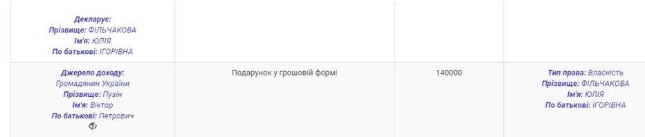 """Зеленский сглазил: нового прокурора """"спонсирует"""" теща из """"ЛНР"""""""