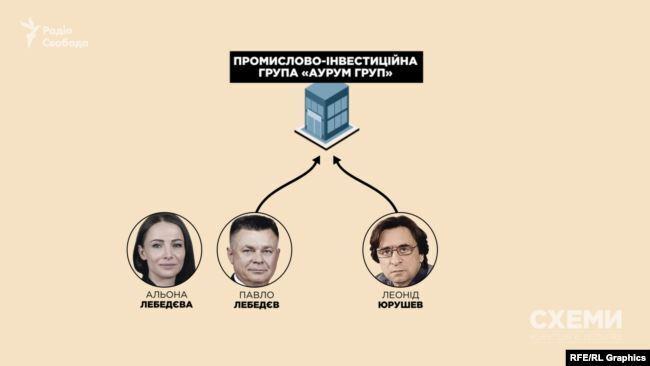 Завод Лебедева поймали на торговле с Россией